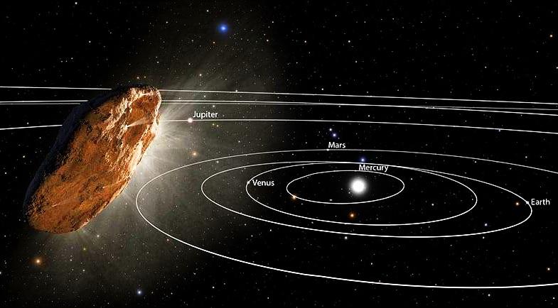 перша траєкторія Oumuamua, що летів через Сонячну систему, _жовтень 2017 р., ілюстрація  NASA В
