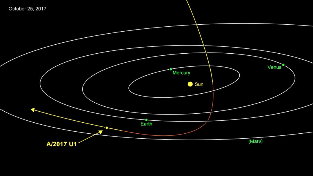 уточнена траєкторія Oumuamua, що летів через Сонячну систему, _жовтень 2017 р., ілюстрація  NASA