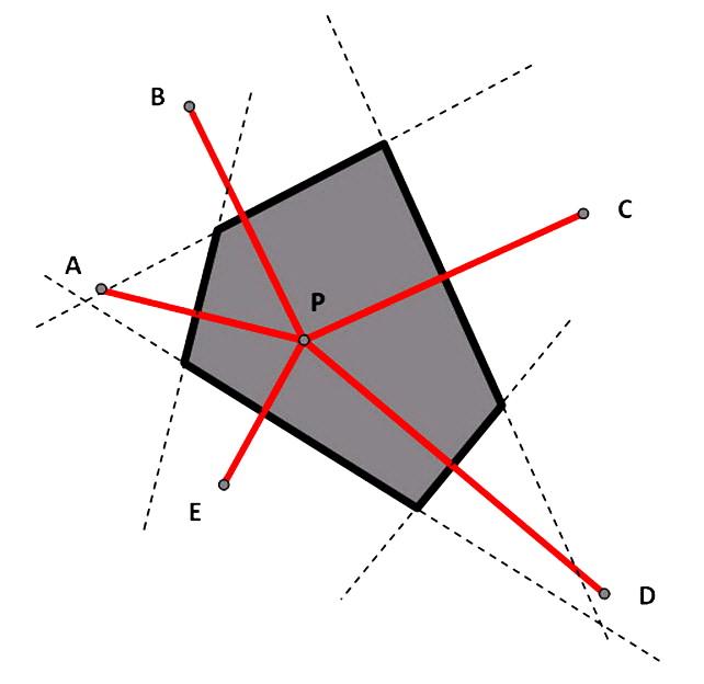 Графічне зображення багатокутників Георгія Вороного