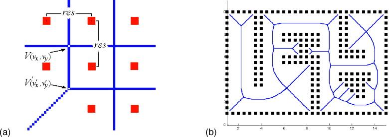 збільшена та узагальнена діаграма Вороного (GVD)