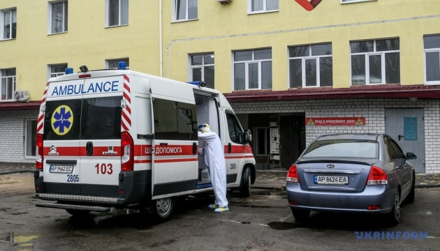 Na Ukrainie zarejestrowano 681 nowych przypadków COVID-19