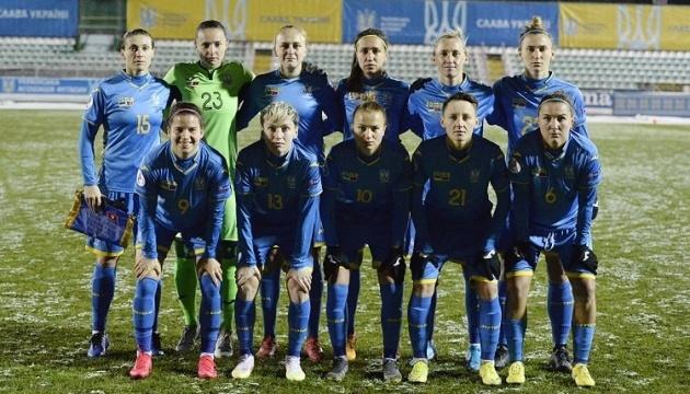 Определились соперницы футболисток Украины в отборе чемпионата мира