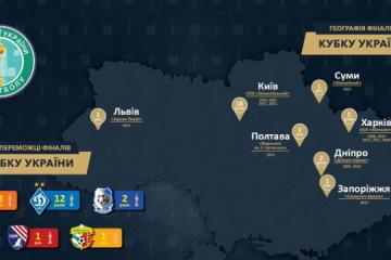 Тернопіль стане восьмим містом, де грали фінал Кубка України з футболу