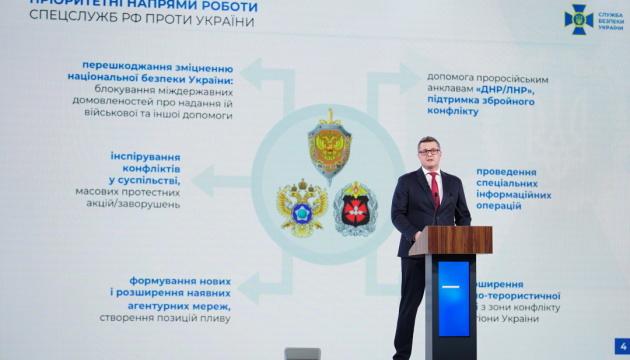Jefe del SBU: El grupo de ataque de Rusia en la frontera con Ucrania cuenta con unos 100.000 soldados