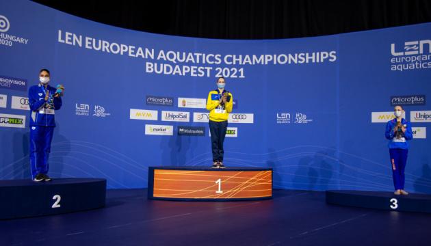 Марта Федіна – чемпіонка Європи з синхронного плавання