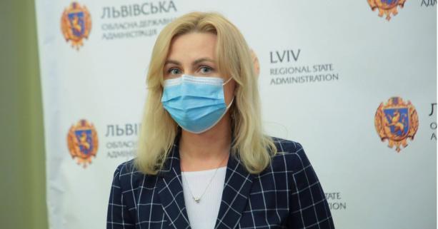 Ірина Шкурпяк