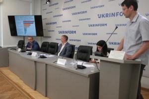 Правоохоронна система України: як змінилася громадська оцінка за рік пандемії і що думають українці про право держави на застосування сили під час протестів