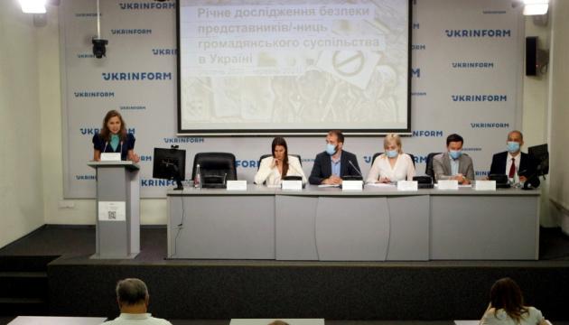 В Украине за год зафиксировали 107 случаев давления на активистов - правозащитники