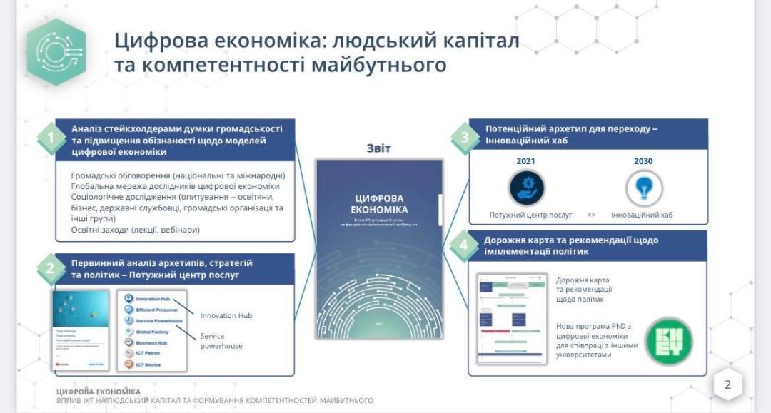«Дорожня карта розвитку людського капіталу для цифрової економіки України: Перехід до моделі цифрової економіки «Інноваційний хаб» 2021–2030» (КНЕУ, 2021)