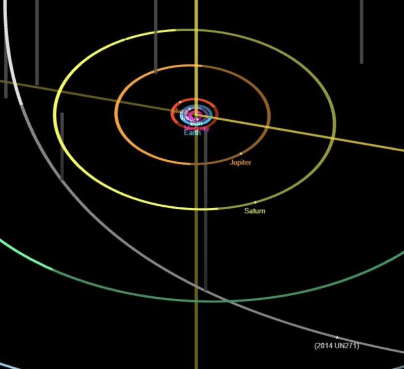комети Бернардінеллі-Бернштейна