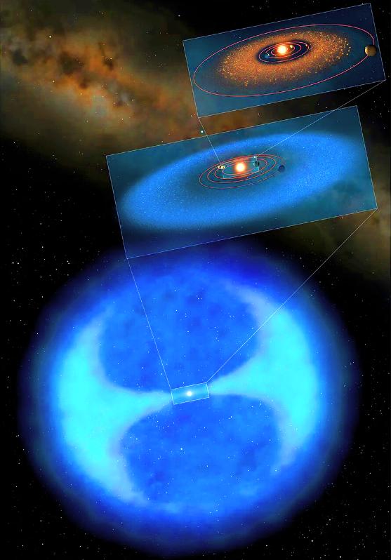 У порівнянні із Сонячною системою, Хмара Оорта - це величезна бульбашка, що обіймає наше Сонце та планети