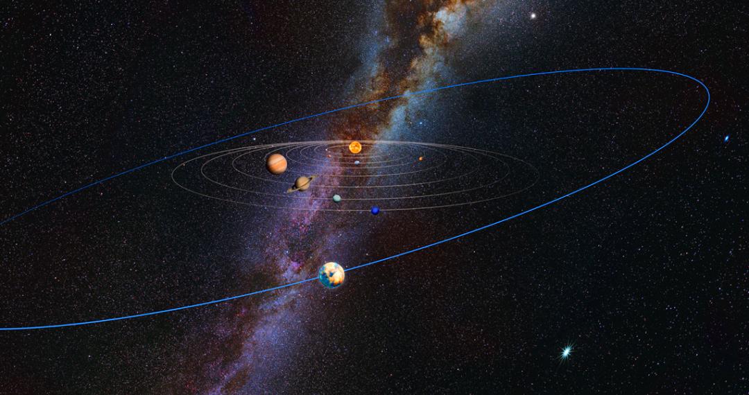площина Сонячної системи викривлена __у зовнішній течії пояса Койпера_ червень 2017 р.
