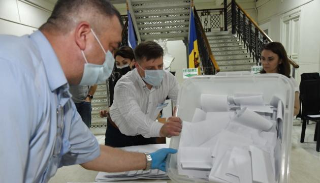В Молдове посчитали более 99% бюллетеней, побеждает партия Санду