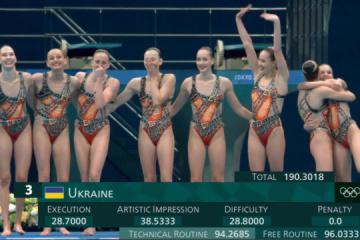 アーティスティックスイミング ウクライナ、日本破り3位=東京五輪