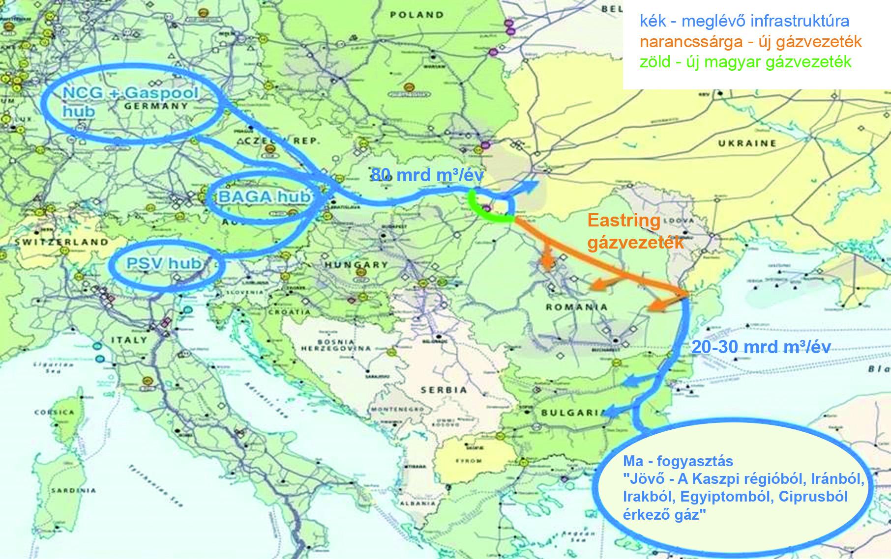 Напис угорі: синій колір - діюча інфраструктура, помаранчевий - новий газогін, зелений - новий угорський газогін. Напис внизу: потенційні маршрути з Каспію, Ірану, Іраку, Єгипту, Кіпру