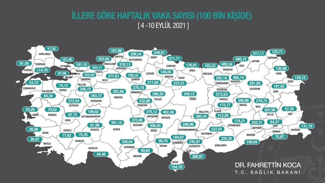 Фото: МОЗ Туреччини
