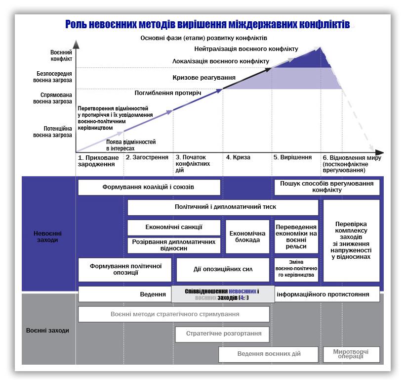Схема Герасимова