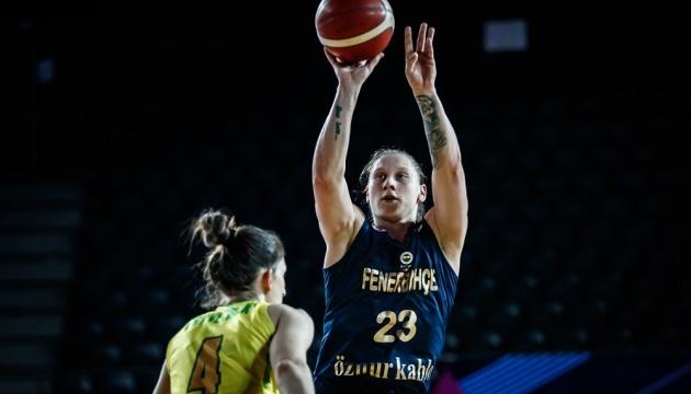 Стали известны группы основного раунда женской баскетбольной Евролиги