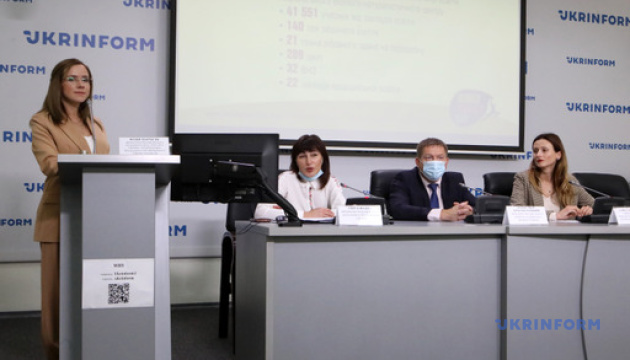 Офіційне оголошення результатів Міжнародної акції Всесвітнього дня прибирання в Україні