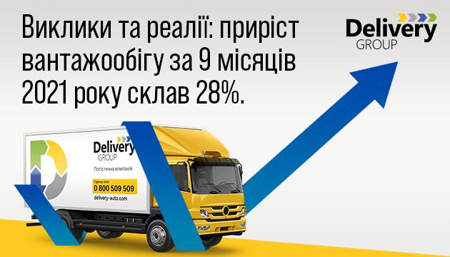 Приріст вантажообігу за 9 місяців 2021 року склав 28%. Виклики та реалії
